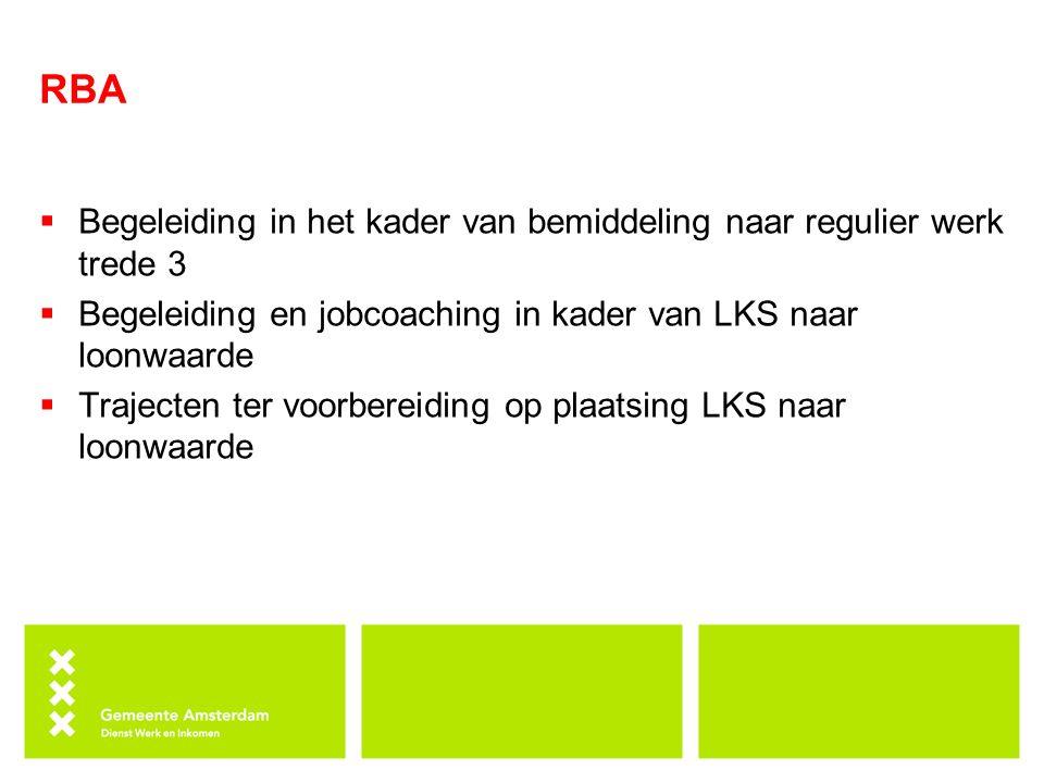 RBA Begeleiding in het kader van bemiddeling naar regulier werk trede 3. Begeleiding en jobcoaching in kader van LKS naar loonwaarde.