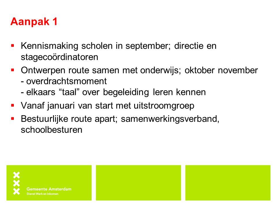 Aanpak 1 Kennismaking scholen in september; directie en stagecoördinatoren.