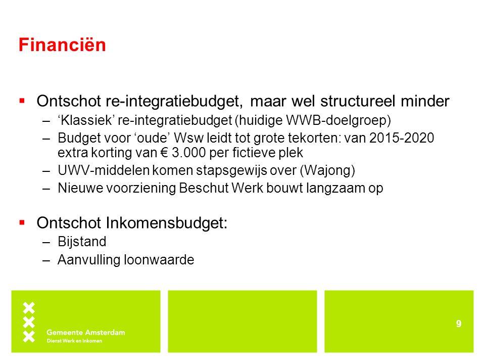 Financiën Ontschot re-integratiebudget, maar wel structureel minder