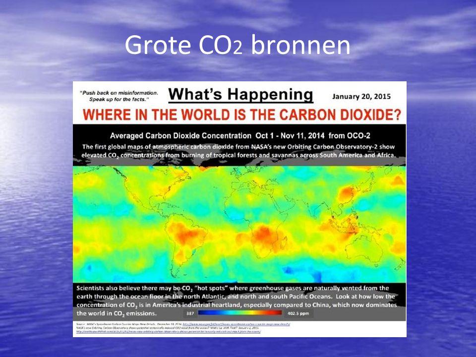 Grote CO2 bronnen