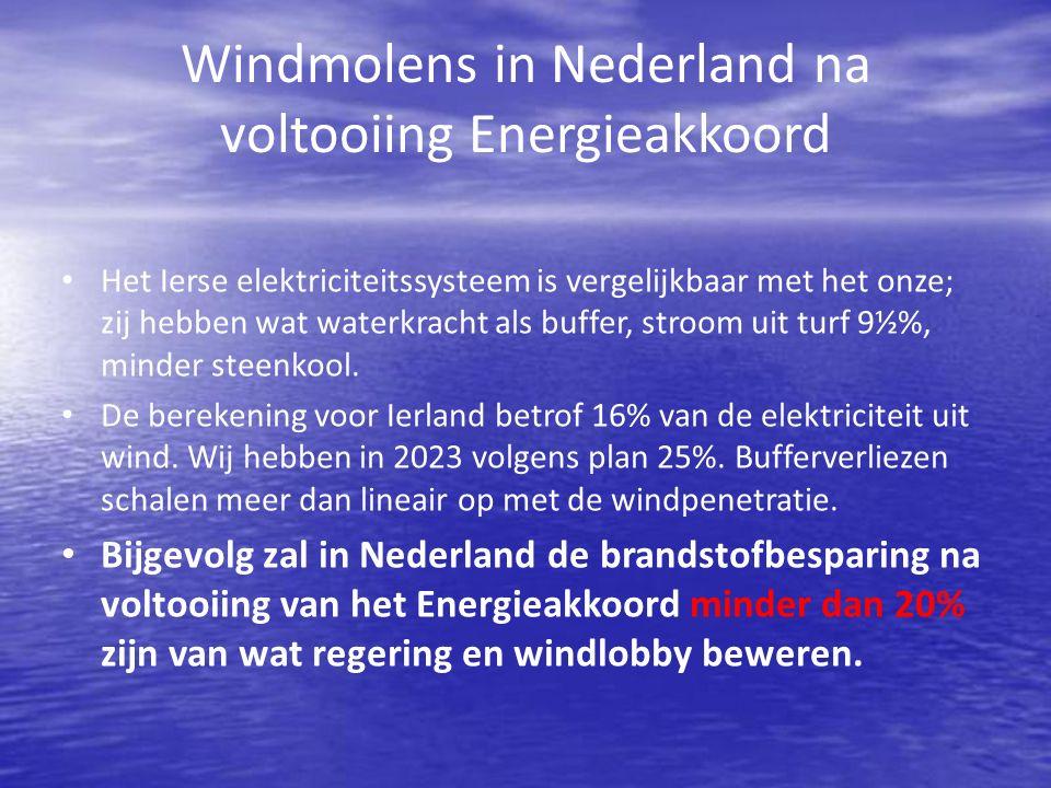 Windmolens in Nederland na voltooiing Energieakkoord