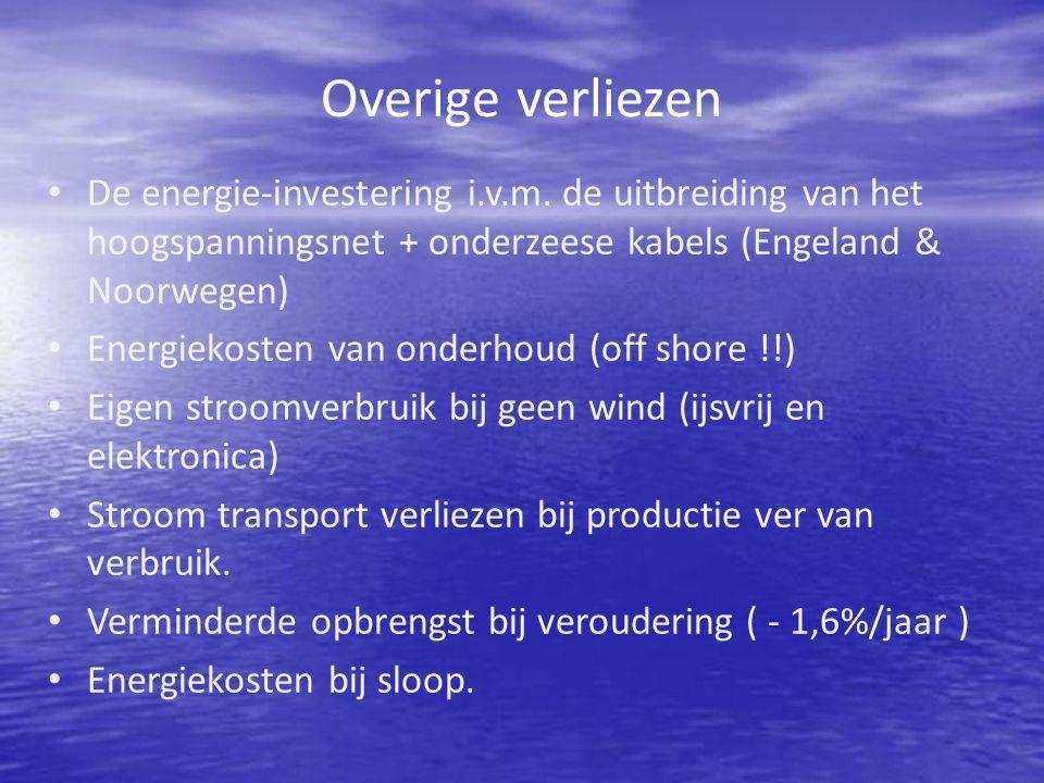Overige verliezen De energie-investering i.v.m. de uitbreiding van het hoogspanningsnet + onderzeese kabels (Engeland & Noorwegen)