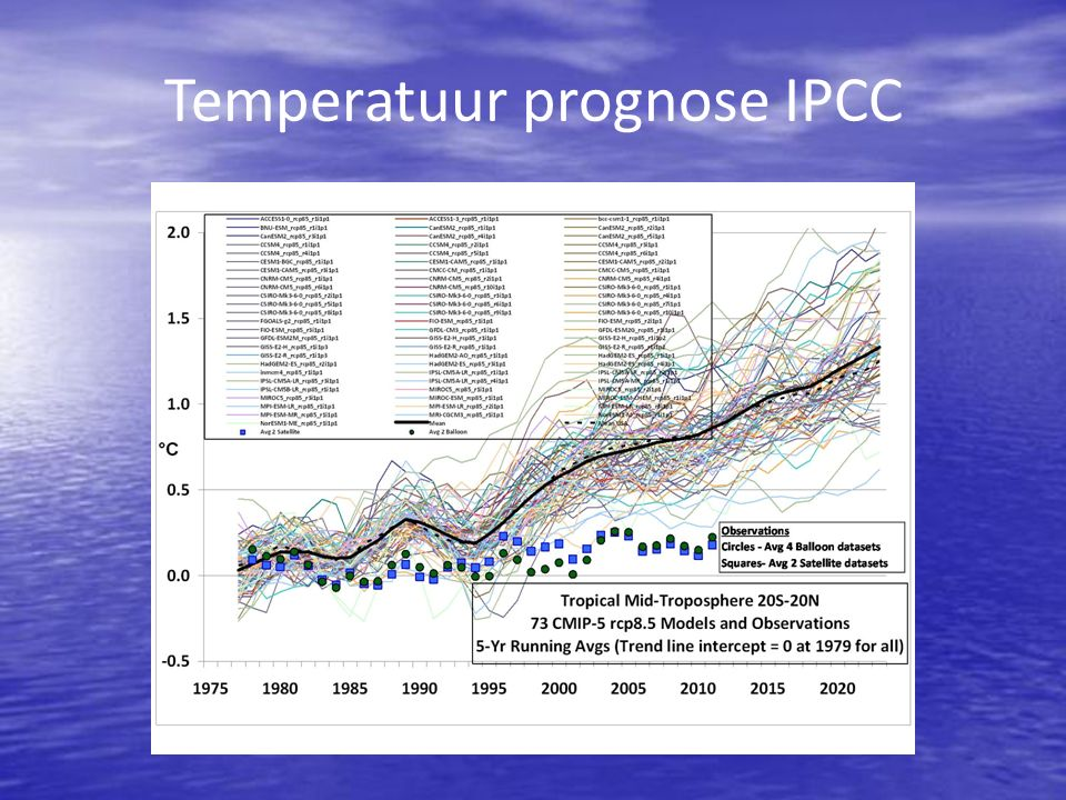 Temperatuur prognose IPCC