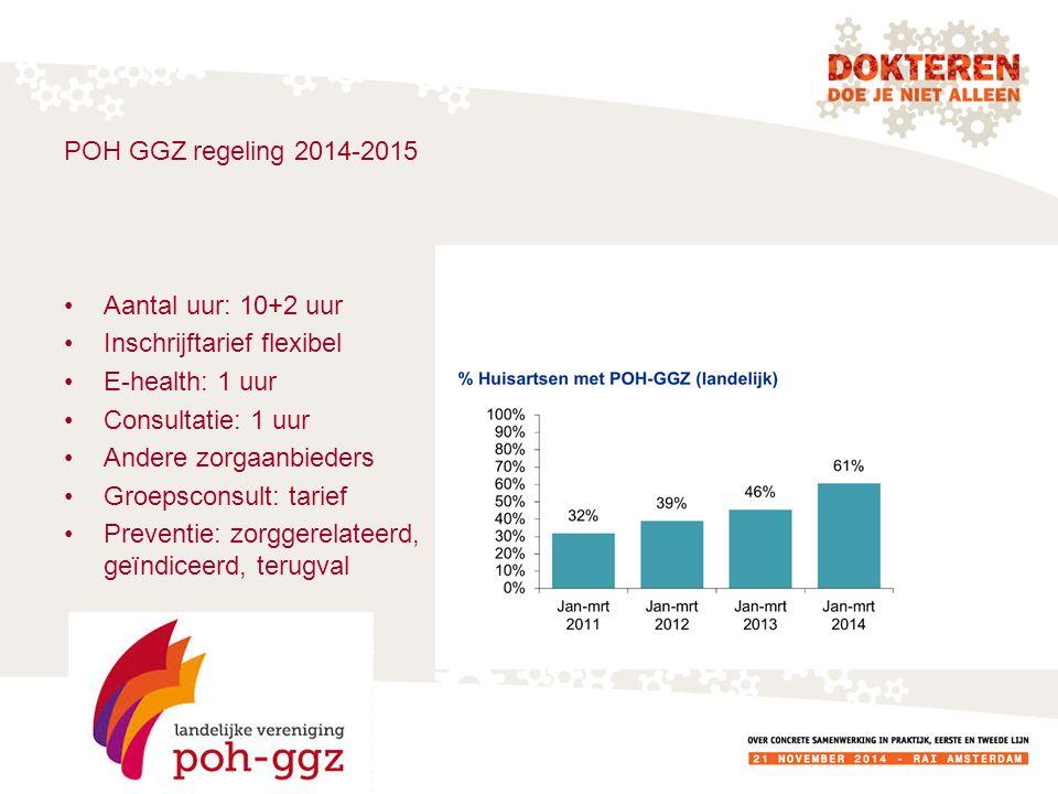POH GGZ regeling 2014-2015 Aantal uur: 10+2 uur. Inschrijftarief flexibel. E-health: 1 uur. Consultatie: 1 uur.