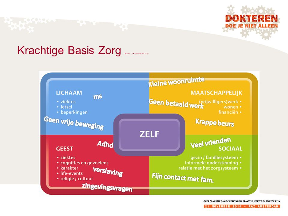 Krachtige Basis Zorg Stichting Overvecht gezond, 2012