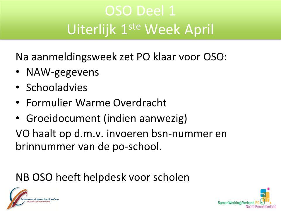 Uiterlijk 1ste Week April