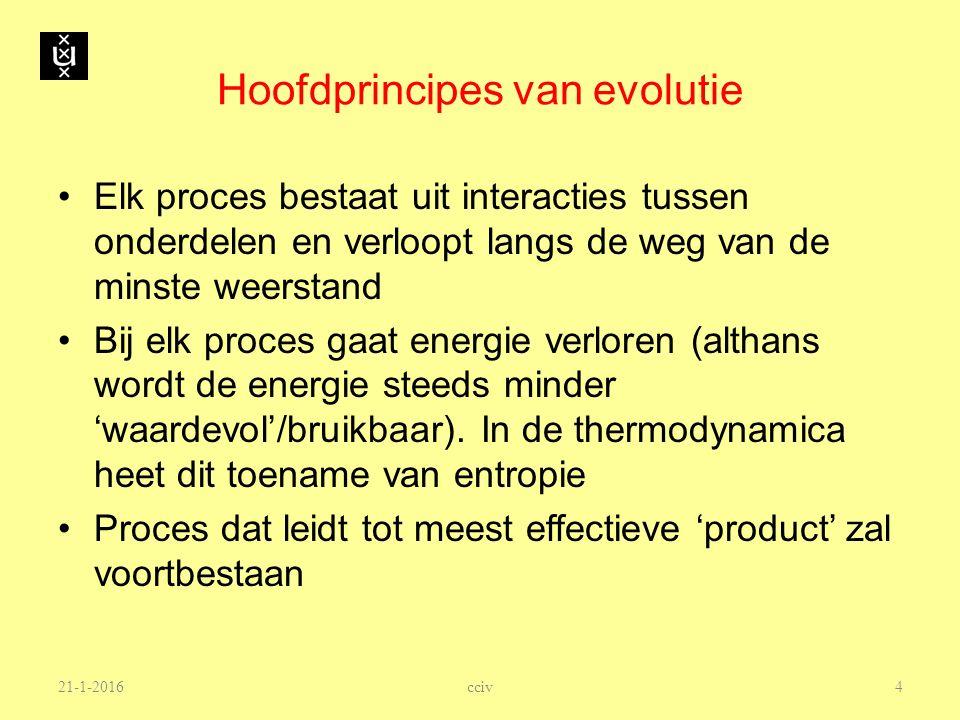 Hoofdprincipes van evolutie