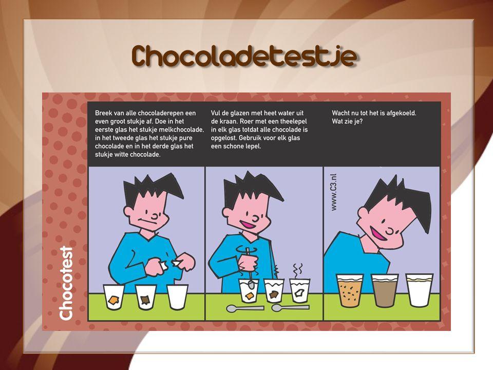 Chocoladetestje