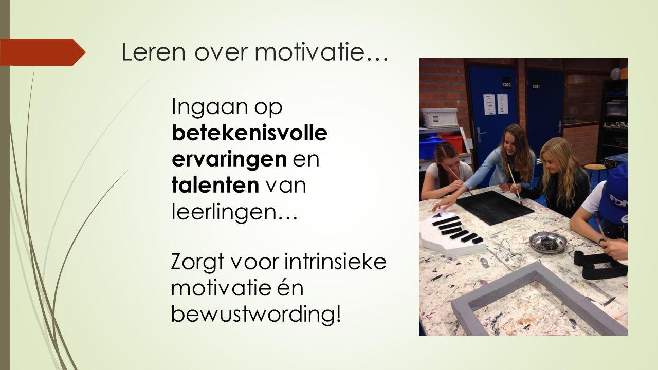 Leren over motivatie… Ingaan op betekenisvolle ervaringen en talenten van leerlingen… Zorgt voor intrinsieke motivatie én bewustwording!