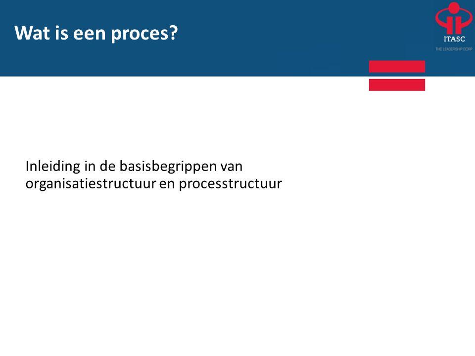 Wat is een proces Inleiding in de basisbegrippen van organisatiestructuur en processtructuur 2