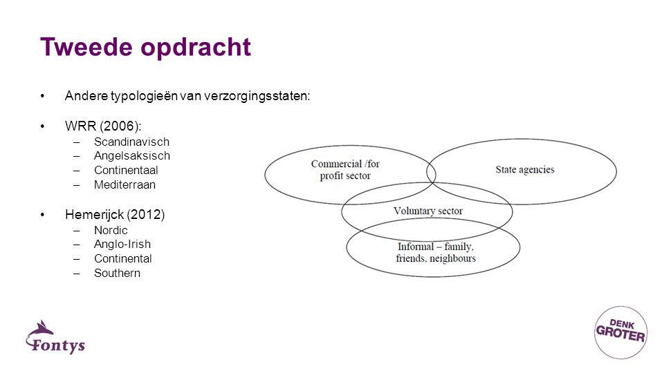 Tweede opdracht Andere typologieën van verzorgingsstaten: WRR (2006):