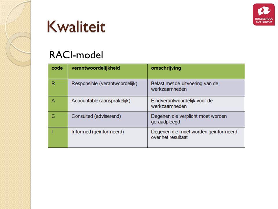 Kwaliteit RACI-model
