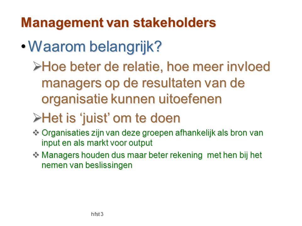 Management van stakeholders