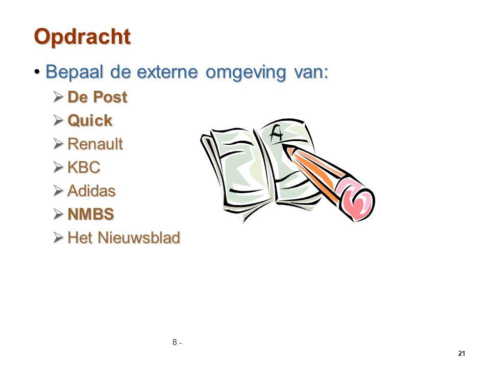 Opdracht Bepaal de externe omgeving van: De Post Quick Renault KBC