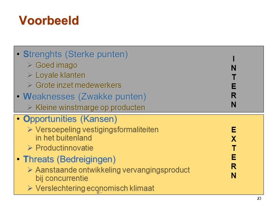 Voorbeeld Strenghts (Sterke punten) Weaknesses (Zwakke punten)