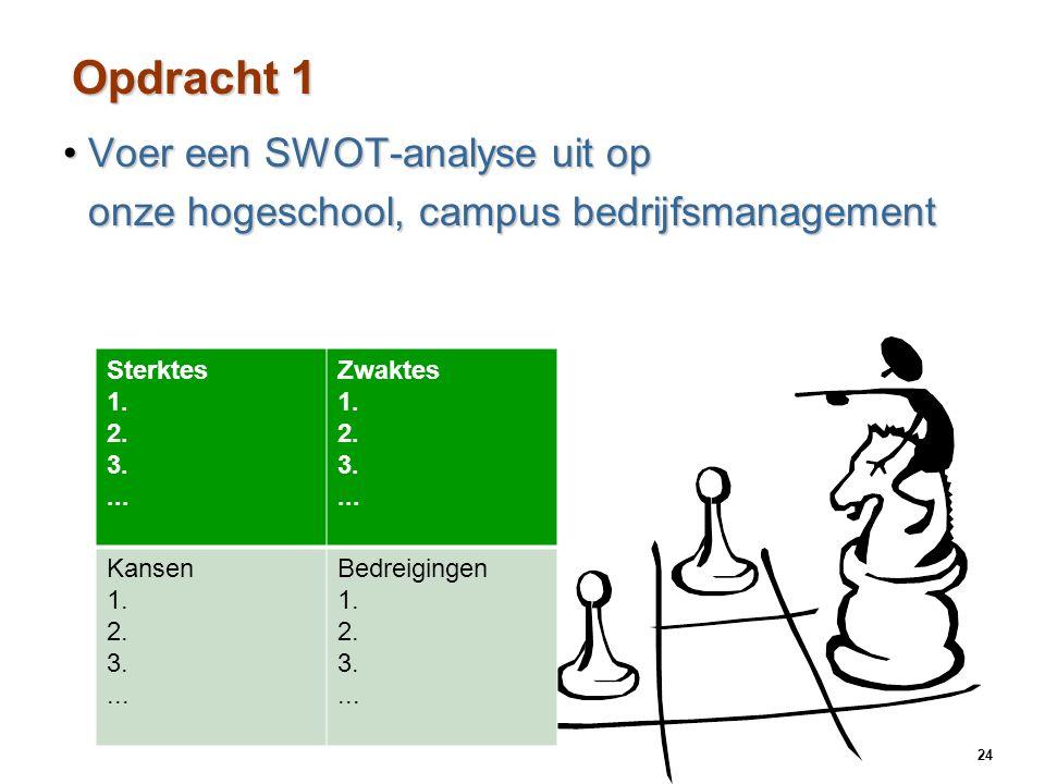 Opdracht 1 Voer een SWOT-analyse uit op