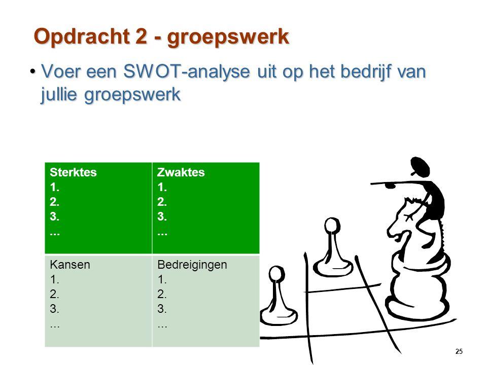 Opdracht 2 - groepswerk Voer een SWOT-analyse uit op het bedrijf van jullie groepswerk. Sterktes. 1.
