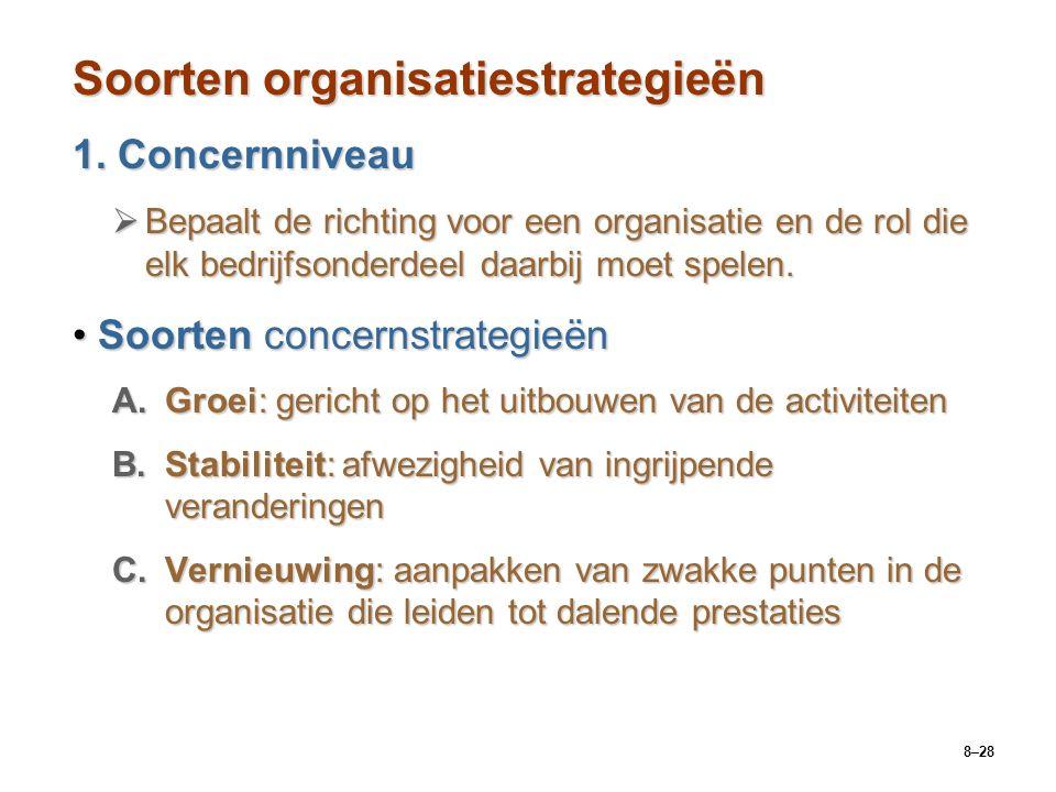 Soorten organisatiestrategieën