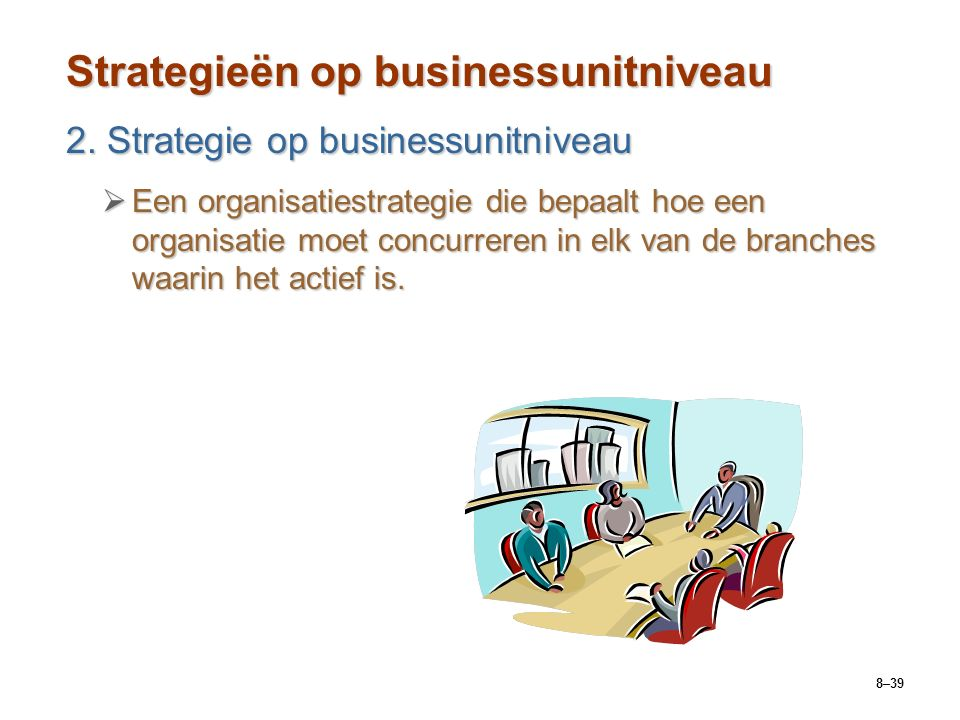 Strategieën op businessunitniveau