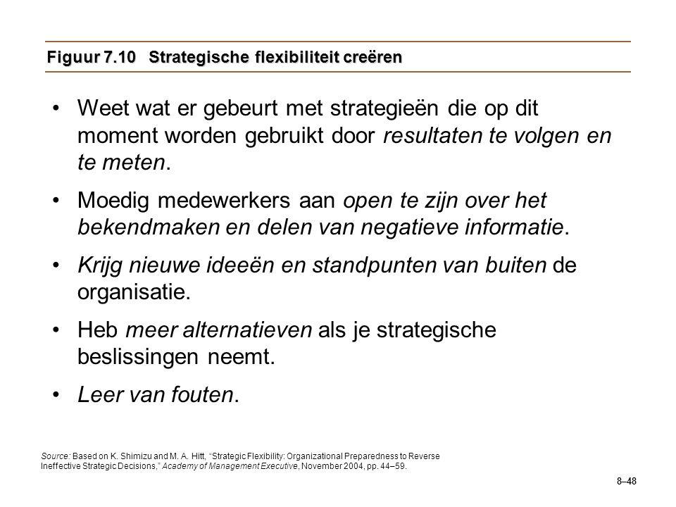 Figuur 7.10 Strategische flexibiliteit creëren