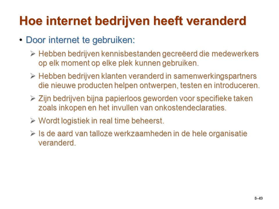 Hoe internet bedrijven heeft veranderd