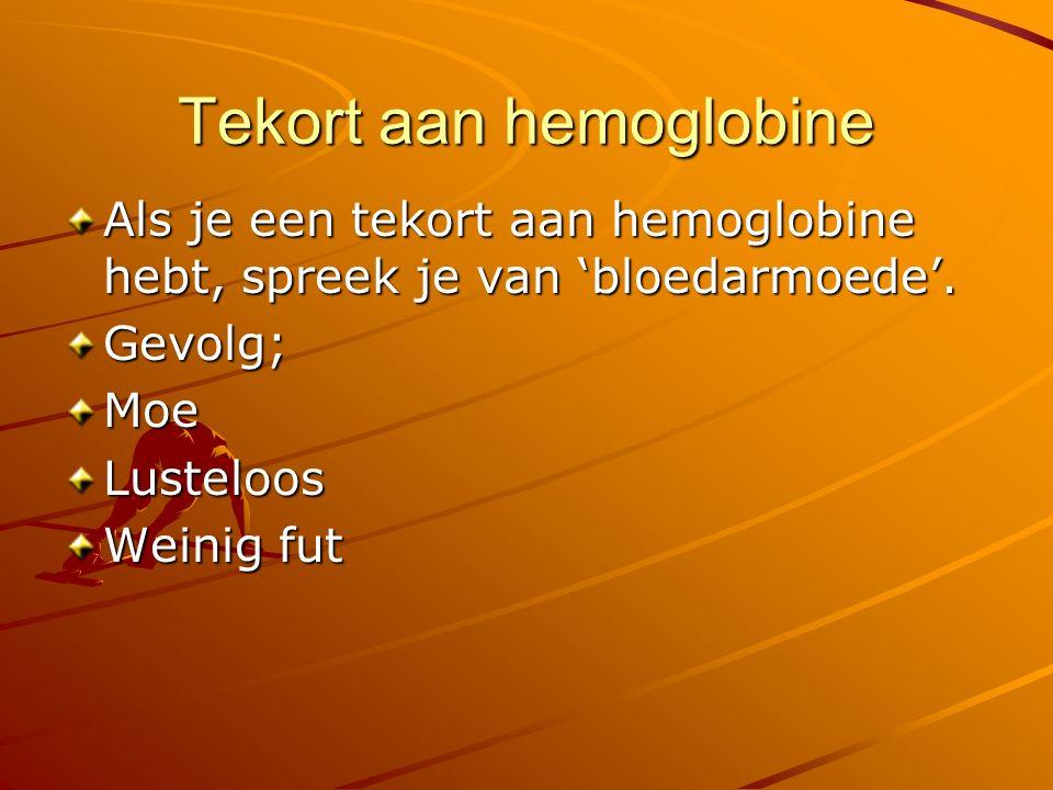 Tekort aan hemoglobine