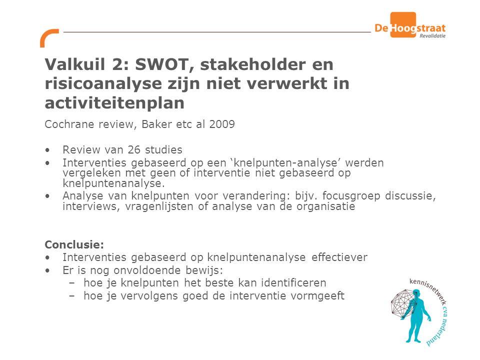 Valkuil 2: SWOT, stakeholder en risicoanalyse zijn niet verwerkt in activiteitenplan