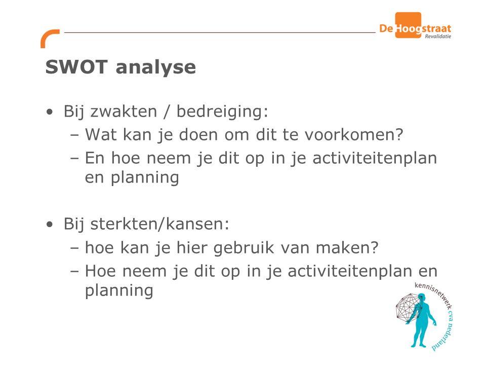 SWOT analyse Bij zwakten / bedreiging: