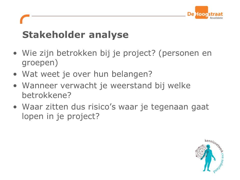 Stakeholder analyse Wie zijn betrokken bij je project (personen en groepen) Wat weet je over hun belangen