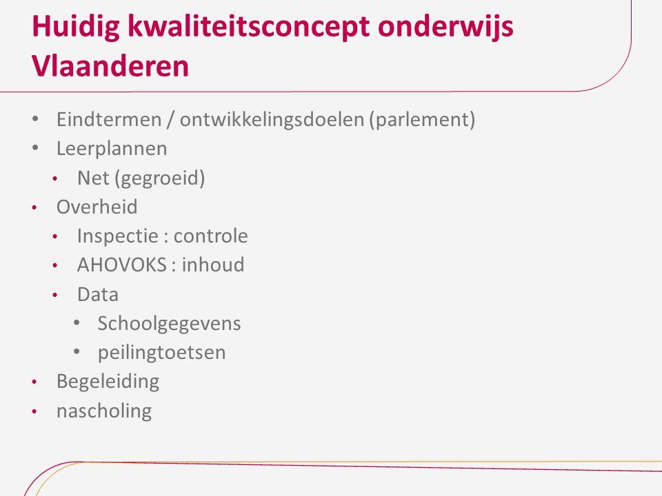 Huidig kwaliteitsconcept onderwijs Vlaanderen