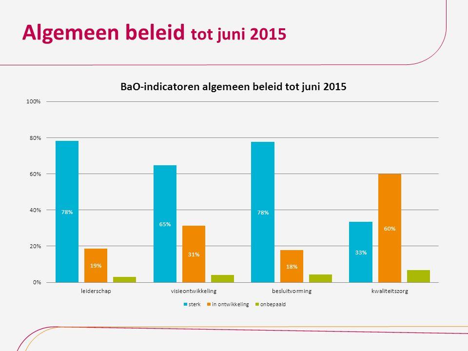 Algemeen beleid tot juni 2015