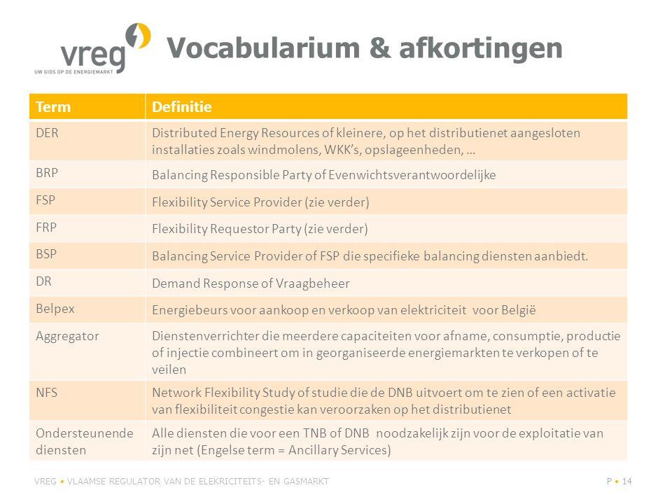 Vocabularium & afkortingen
