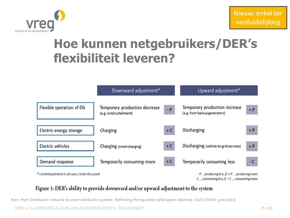 Hoe kunnen netgebruikers/DER's flexibiliteit leveren