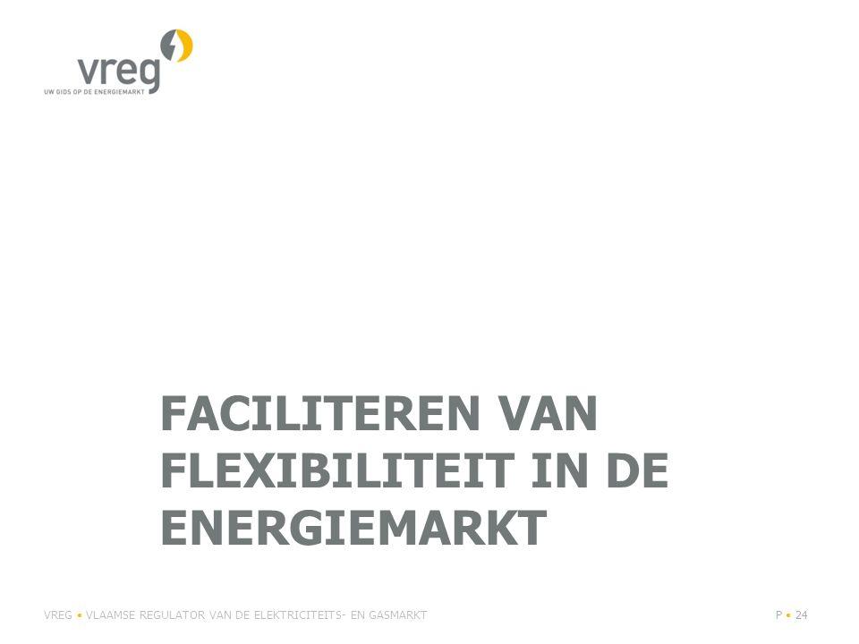 Faciliteren van flexibiliteit in de energiemarkt