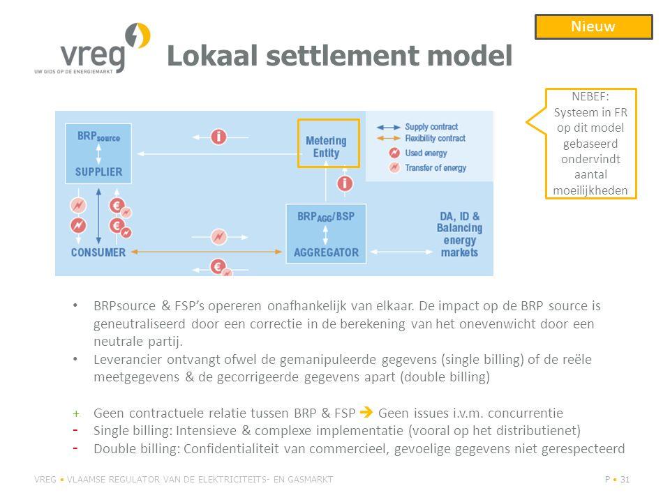 Lokaal settlement model