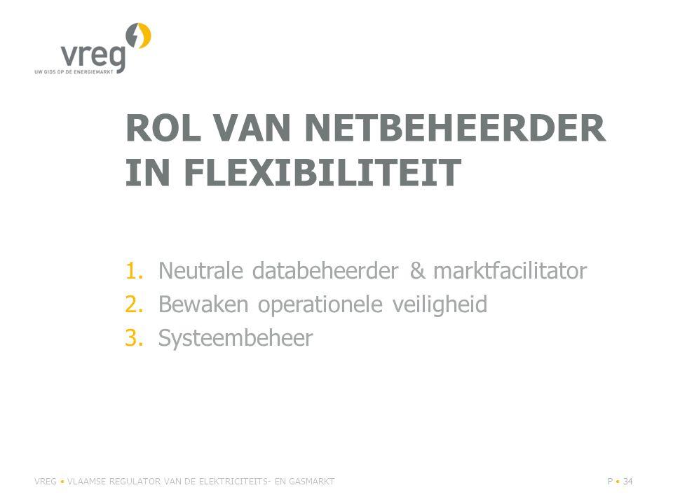 Rol van Netbeheerder in flexibiliteit