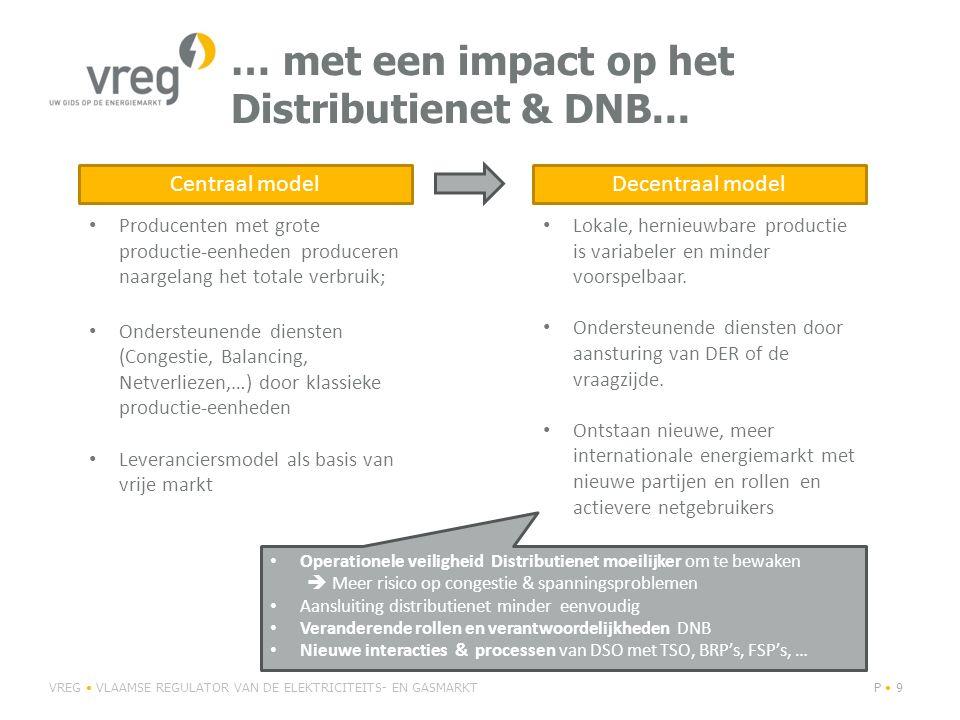 … met een impact op het Distributienet & DNB...