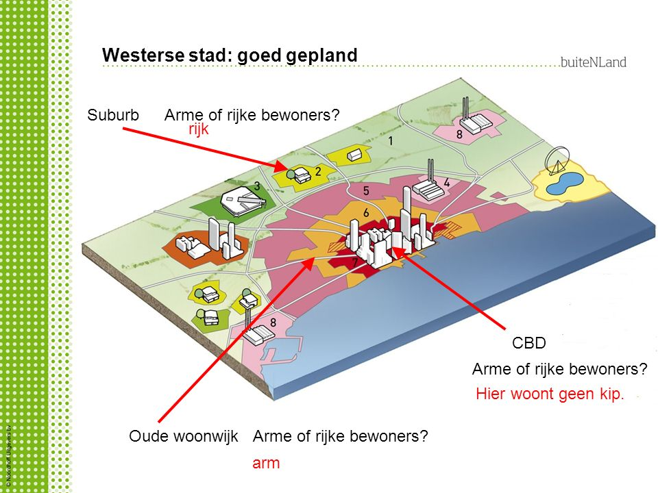 Westerse stad: goed gepland