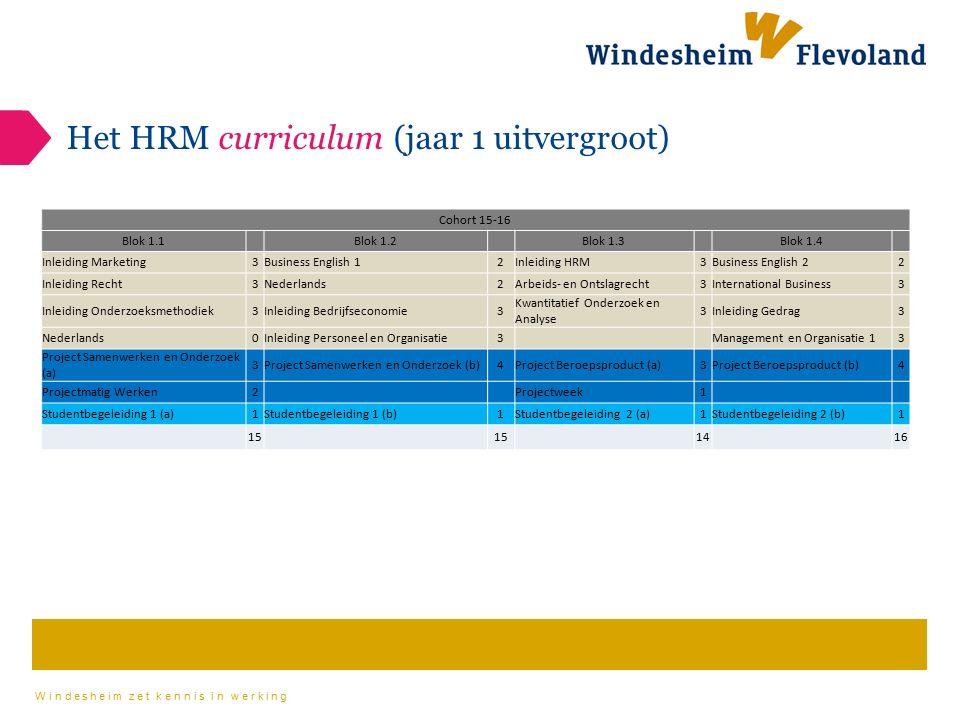 Het HRM curriculum (jaar 1 uitvergroot)