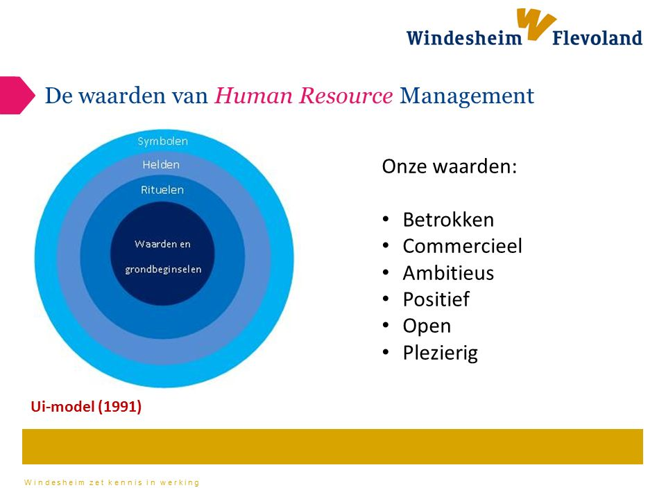 De waarden van Human Resource Management