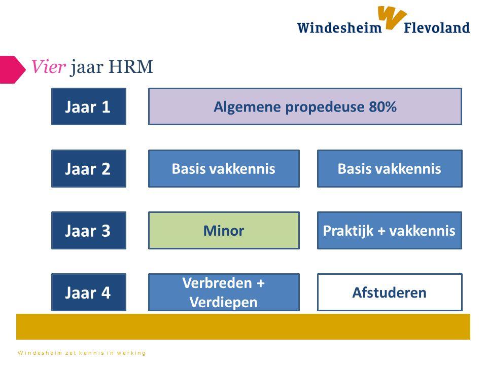 Vier jaar HRM Jaar 1 Jaar 2 Jaar 3 Jaar 4 Algemene propedeuse 80%