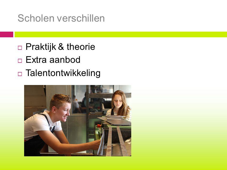 Scholen verschillen Praktijk & theorie Extra aanbod Talentontwikkeling