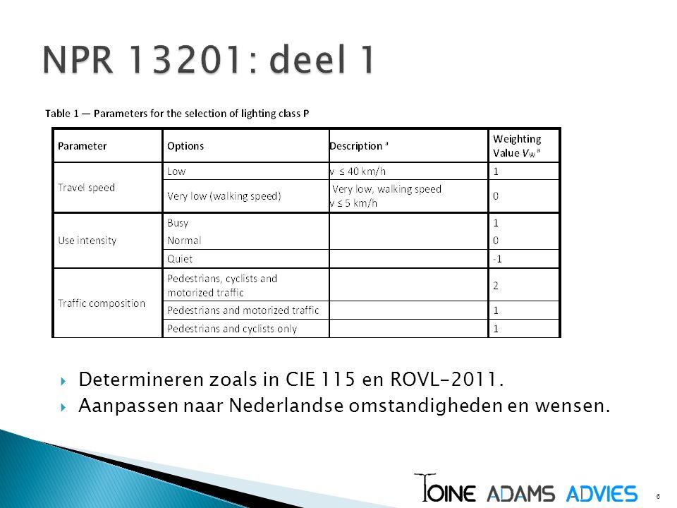 NPR 13201: deel 1 Determineren zoals in CIE 115 en ROVL-2011.