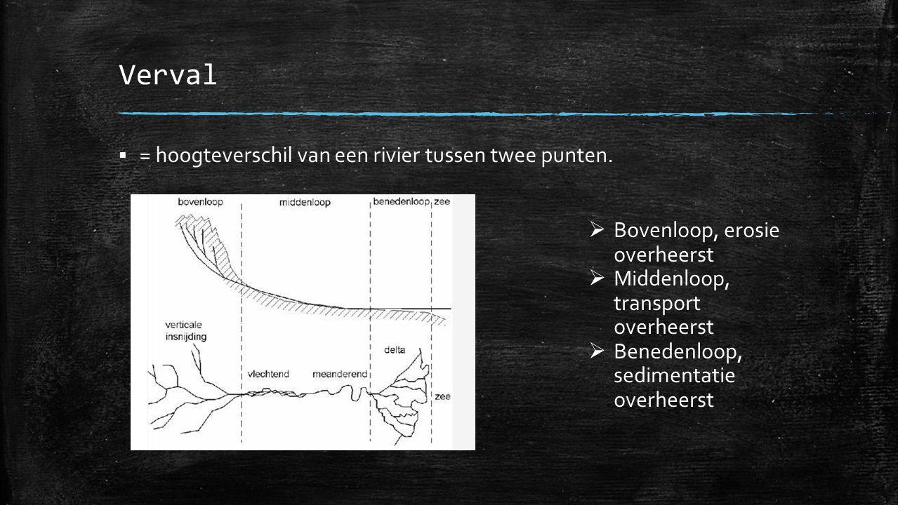 Verval = hoogteverschil van een rivier tussen twee punten.