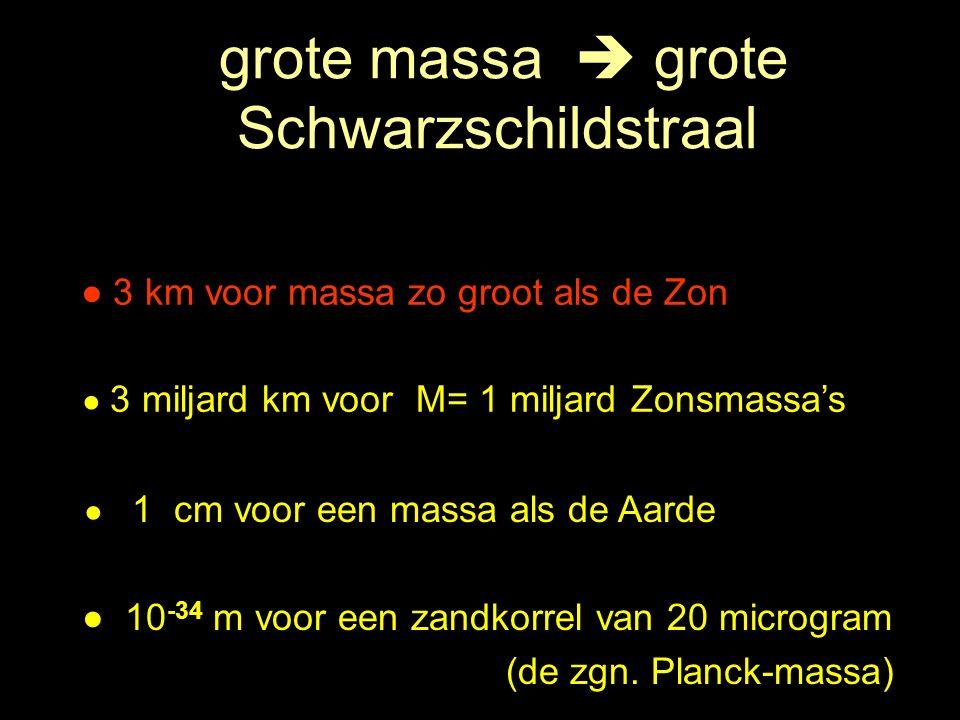 grote massa  grote Schwarzschildstraal