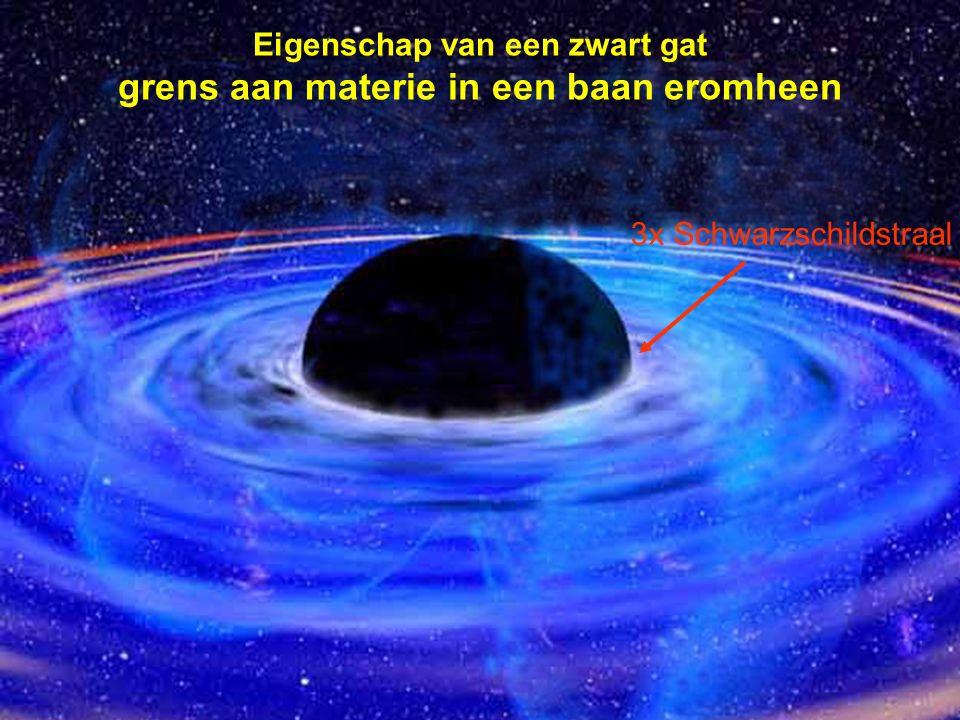Eigenschap van een zwart gat grens aan materie in een baan eromheen