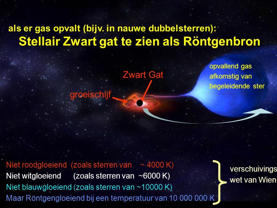 als er gas opvalt (bijv. in nauwe dubbelsterren): Stellair Zwart gat te zien als Röntgenbron