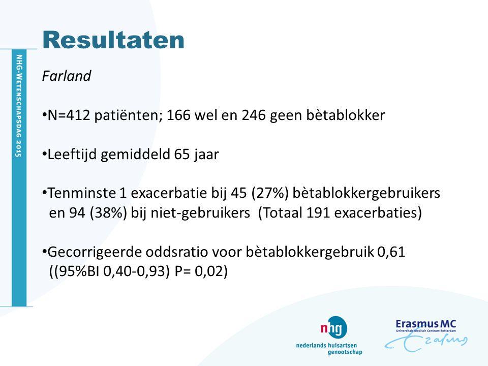 Resultaten Farland N=412 patiënten; 166 wel en 246 geen bètablokker