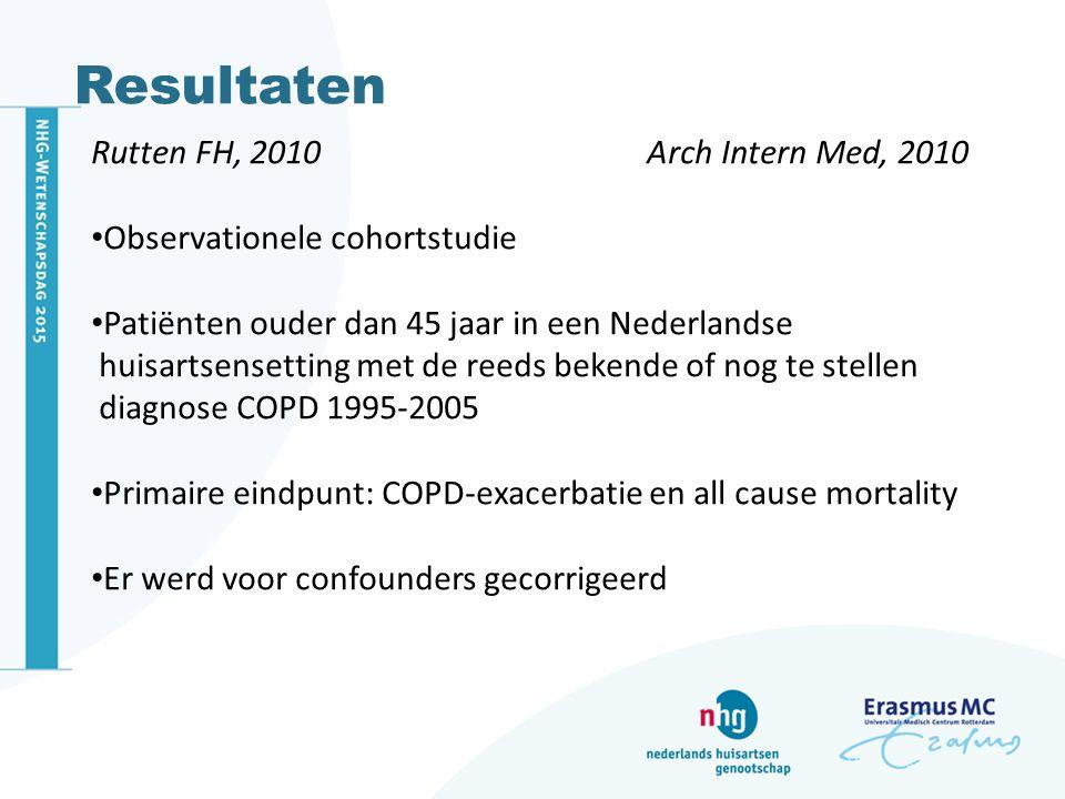 Resultaten Rutten FH, 2010 Arch Intern Med, 2010
