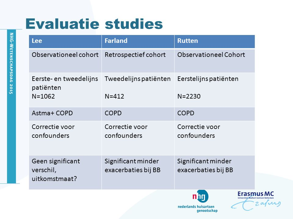 Evaluatie studies Lee Farland Rutten Observationeel cohort